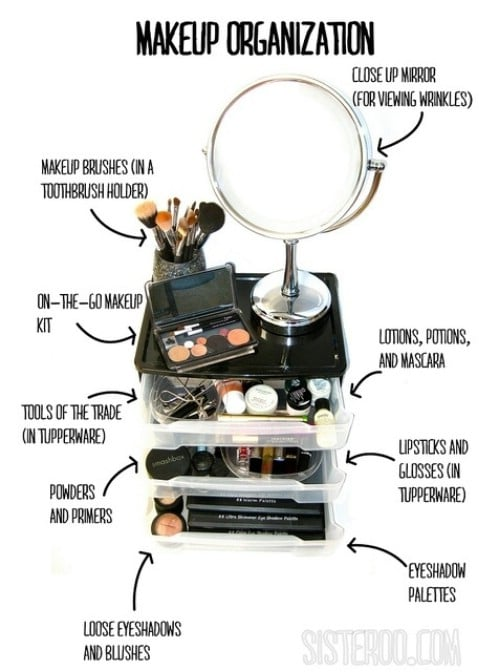 Example Makeup Organization Placement - Top 58 Most Creative Home-Organizing Ideas and DIY Projects