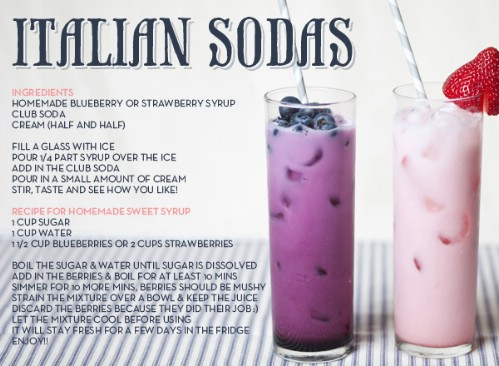 Italian Sodas