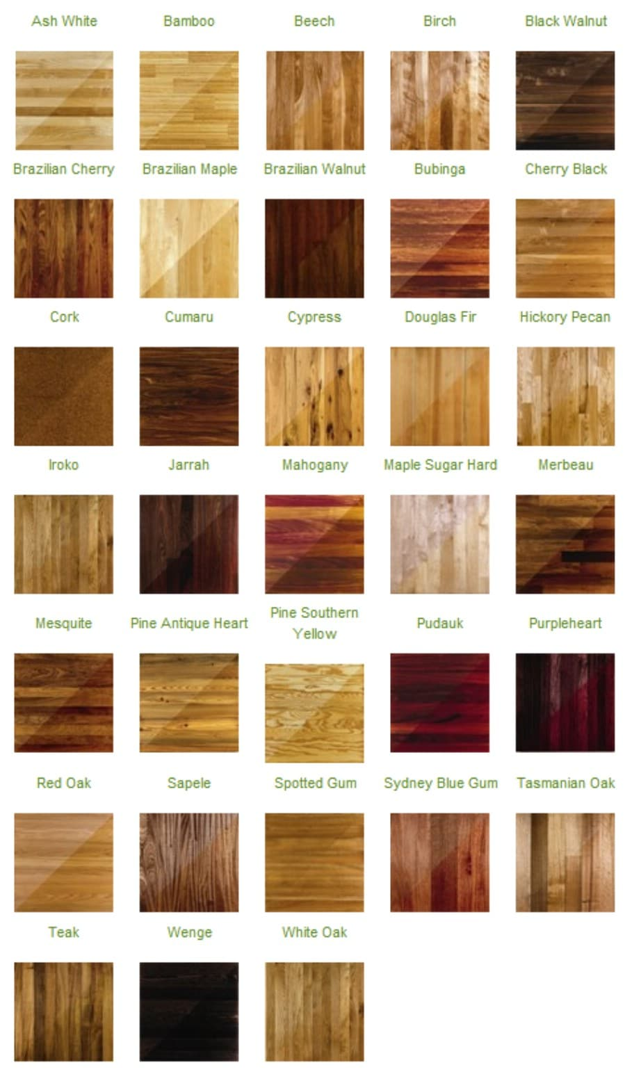 1. Know your hardwood - 50 Amazingly Clever Cheat Sheets To Simplify Home Decorating Projects