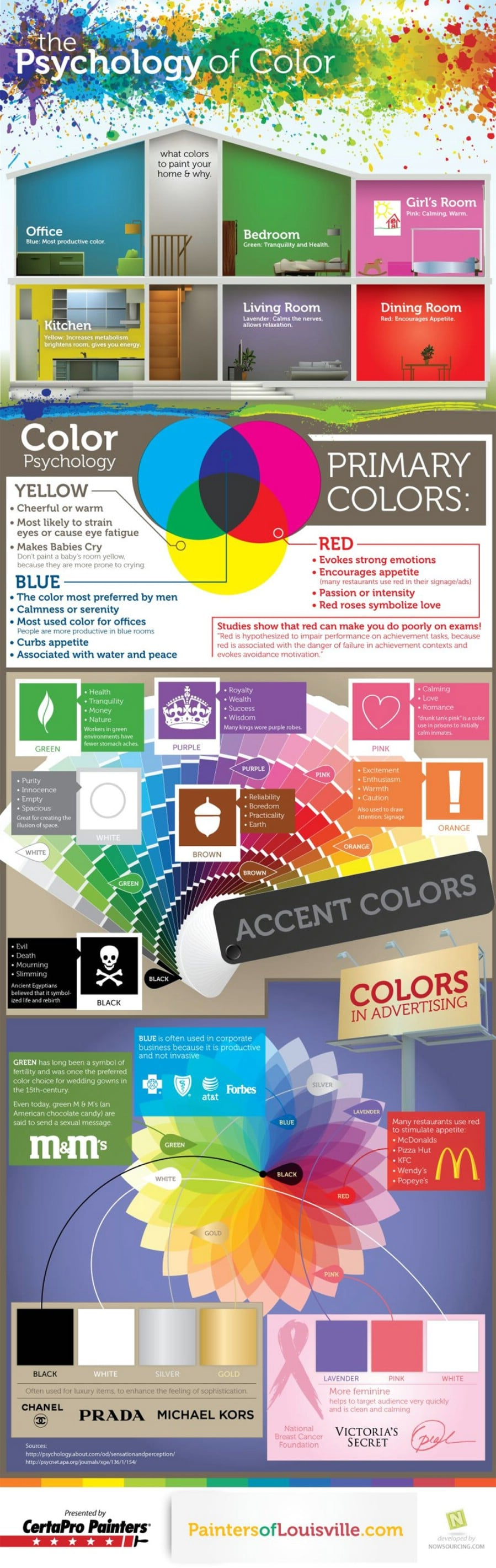 23. Discover color psychology - 50 Amazingly Clever Cheat Sheets To Simplify Home Decorating Projects