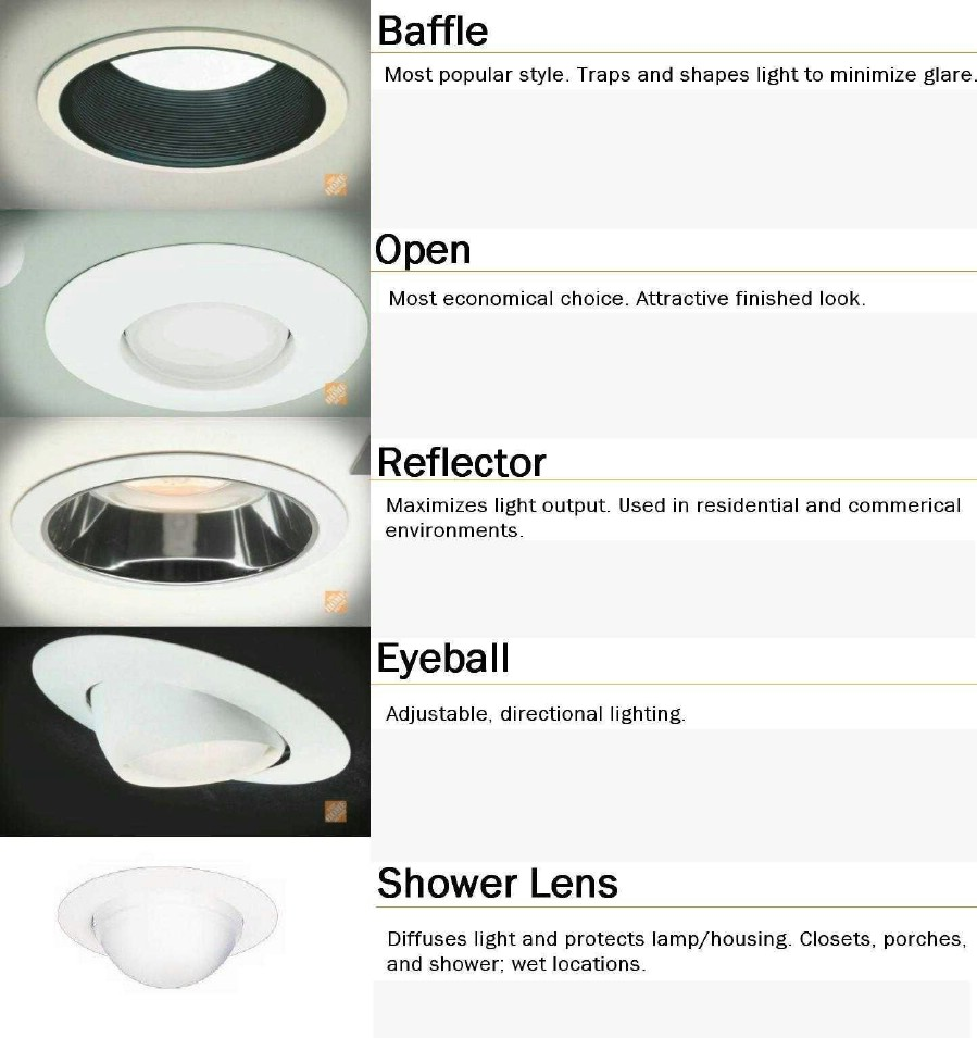 50 amazingly clever cheat sheets to simplify home for Types of light fixtures