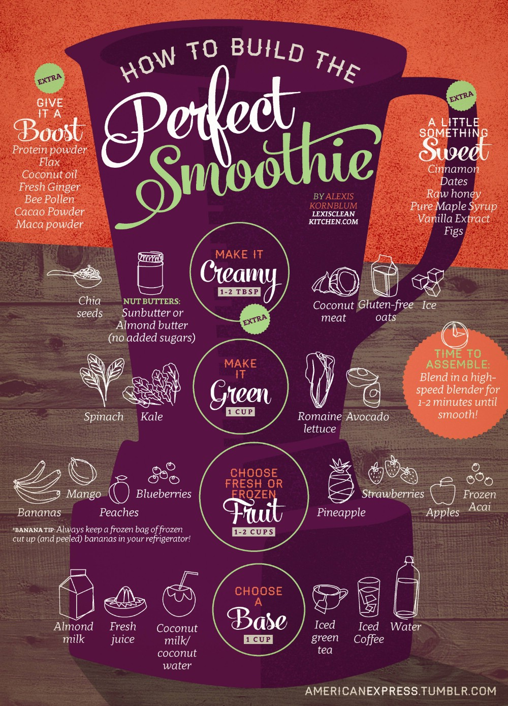 how to make a smoothie with water and fruit