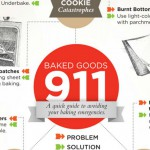 28 Food Infographics – Valuable Kitchen Tips, Hacks and Cheats to Make Life Easier