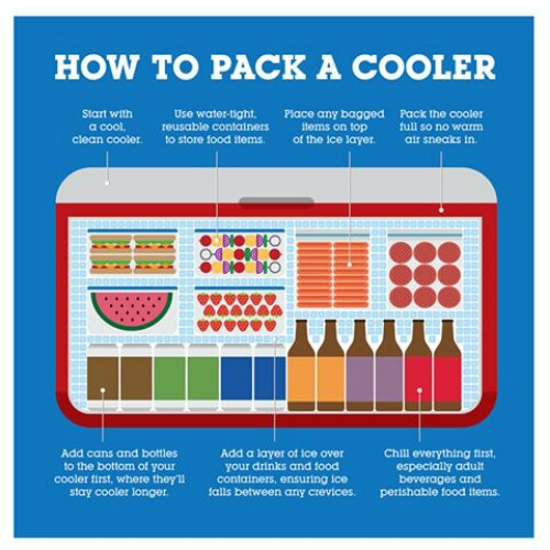 41. Pack Your Cooler Smart
