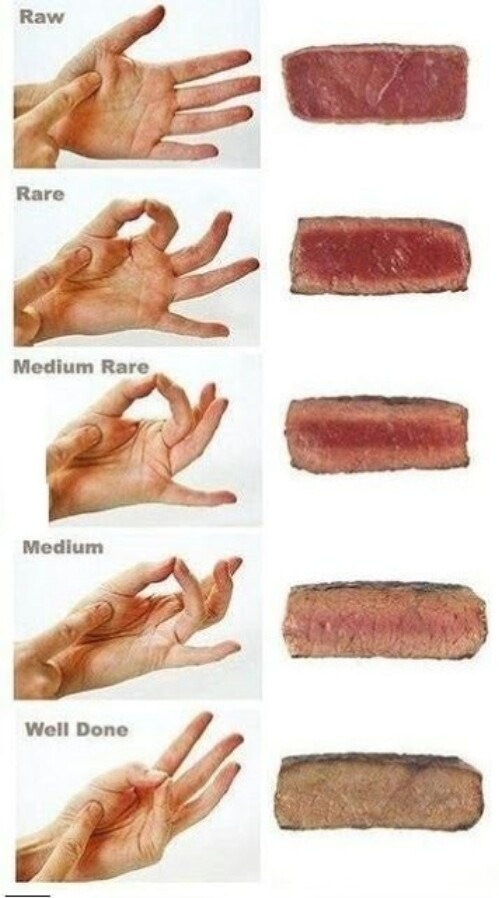 13. Check how done your meat is using your fingers.