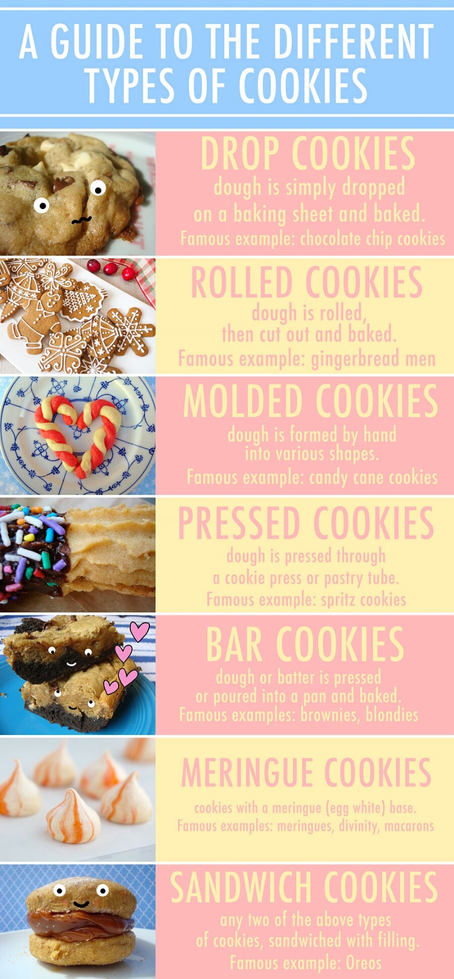 14. Check out a field guide to cookie taxonomy.