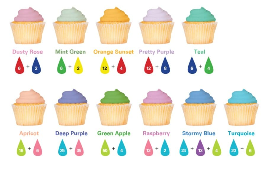 23. Check out another awesome color guide for frosting.