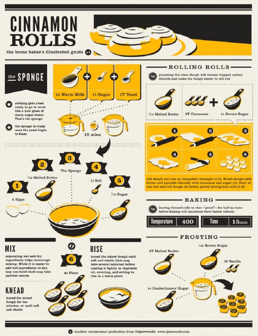 Bake mouthwatering cinnamon rolls.