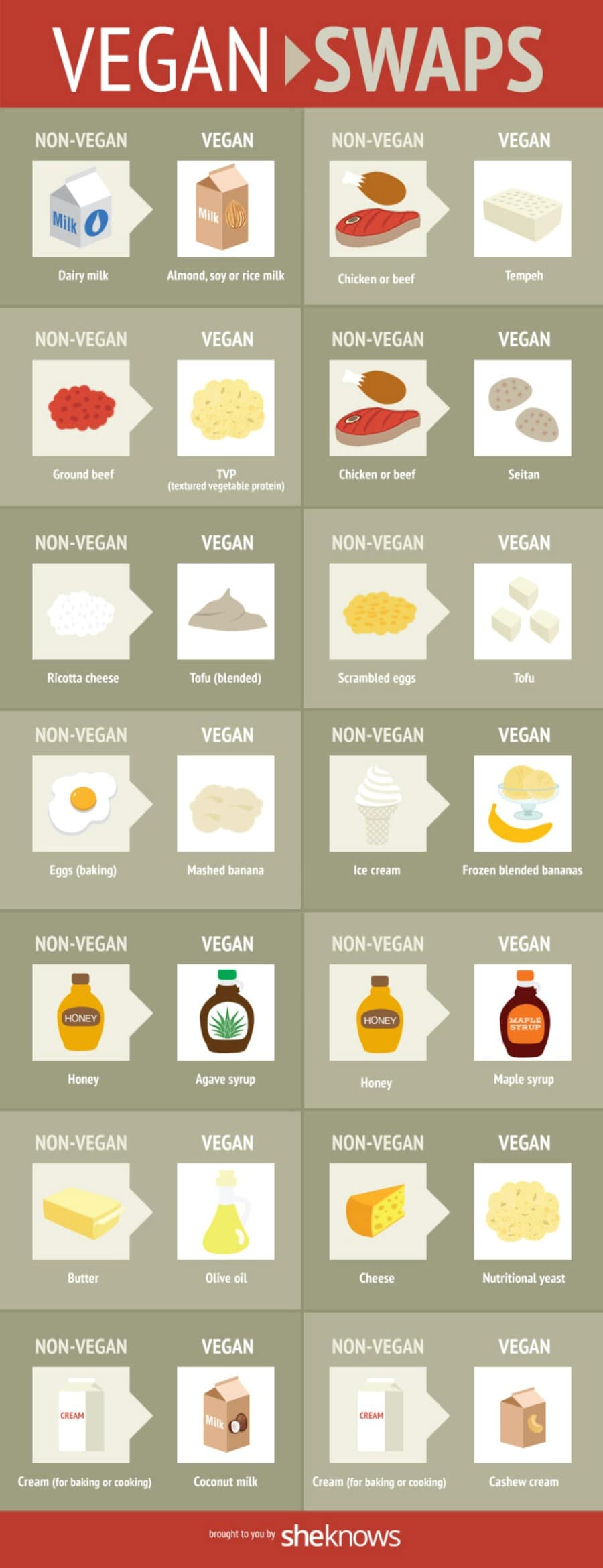Discover simple vegan food substitutions.