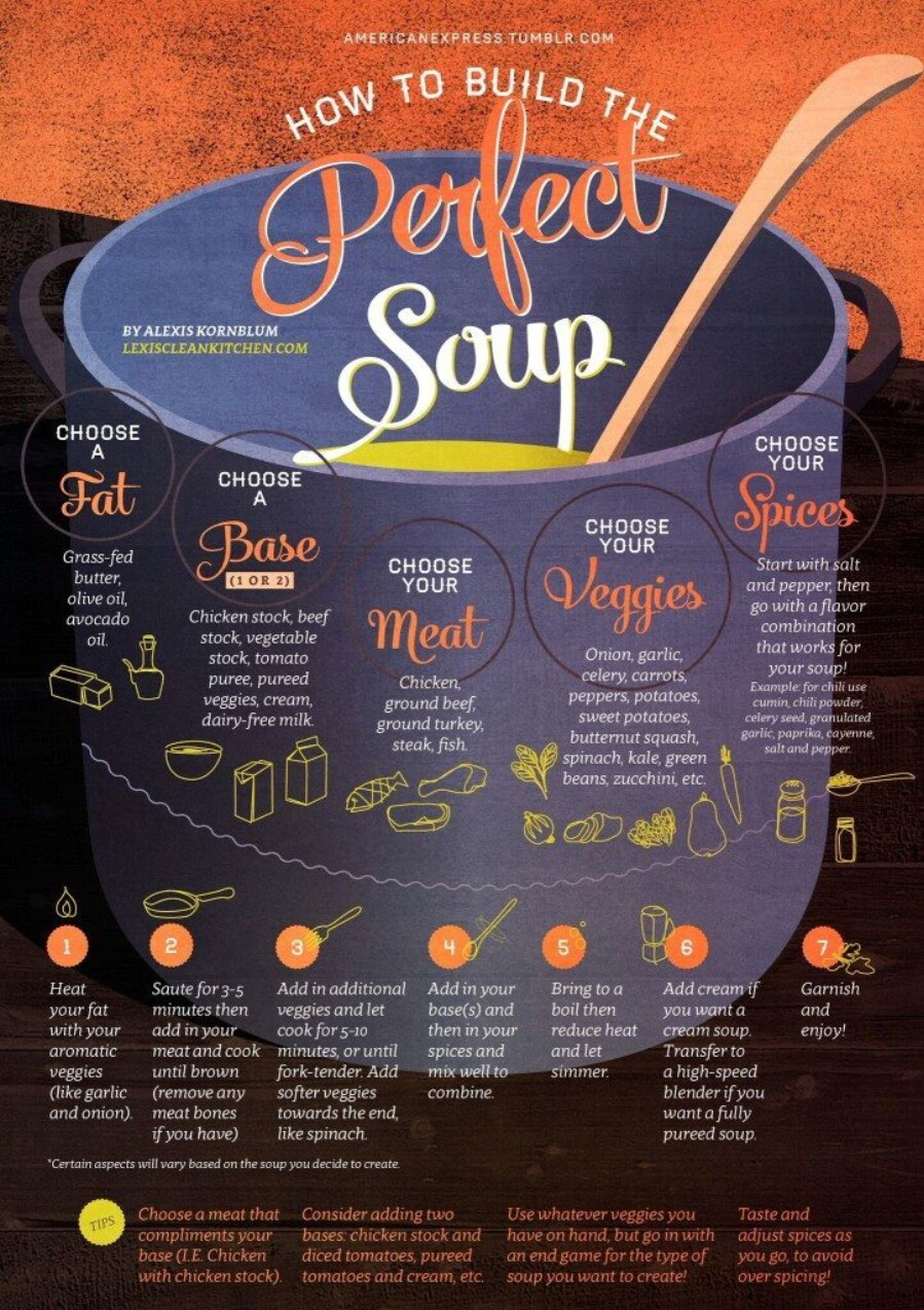Concoct the perfect soup.