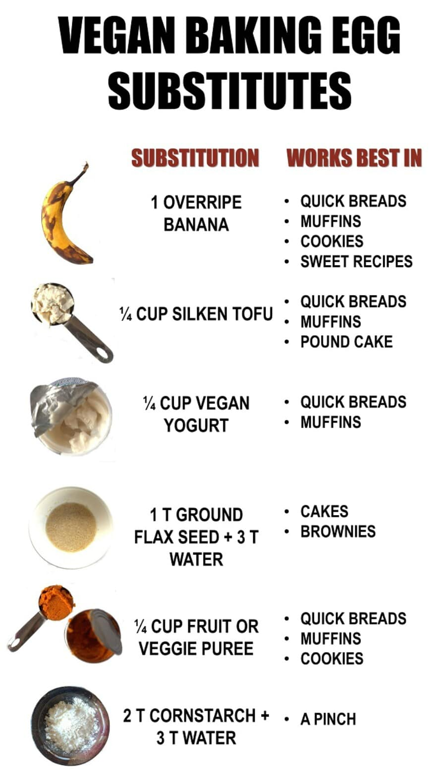 7. Replace your eggs for vegan baking.