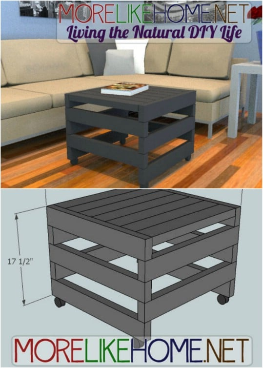 Easy To Build Rolling Ottoman