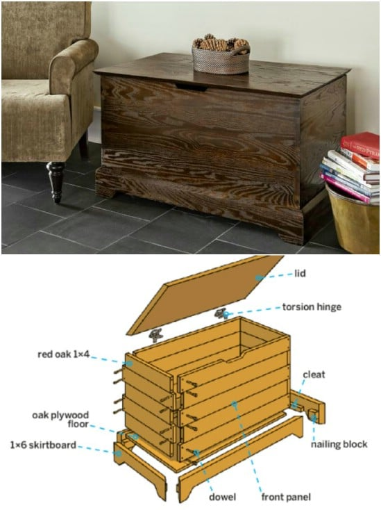 Easy To Build Storage Chest